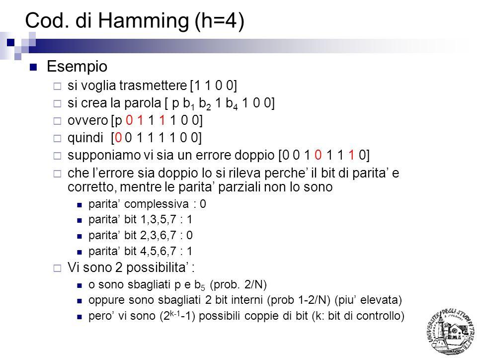 Cod. di Hamming (h=4) Esempio si voglia trasmettere [1 1 0 0]